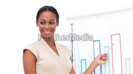 confident female executive doing a presentation