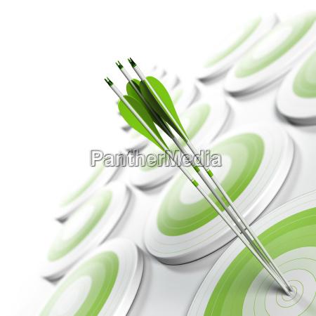 competitive advantage strategic marketing concept