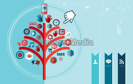 techno social network tree design
