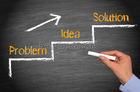 problem idea solution