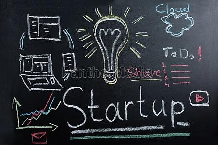 startup plan drawn on blackboard