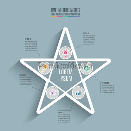 kreatives konzept fuer infografik star timeline